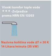 kondenzacijski uređaj Vitodens 100 - visoki komfor tople vode