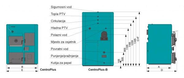 Čelični toplovodni kotlovi CentroPlus-B