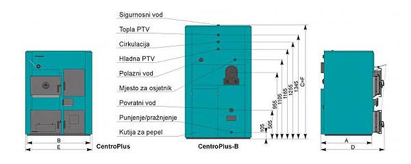 Čelični toplovodni kotlovi CentroPlus