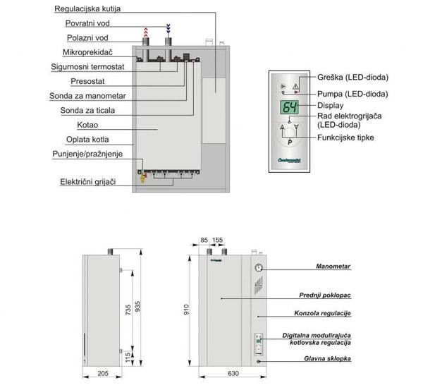 Toplovodni elektro kotlovi El-Cm