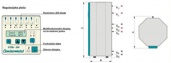 Toplovodni solarni bojleri STEB